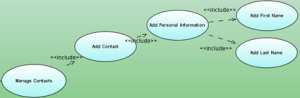 Información Personal Necesaria